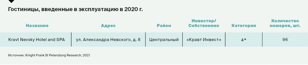гостиницы 2020.png